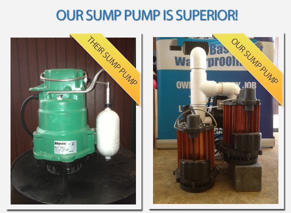 Sump Pump Installation York PA